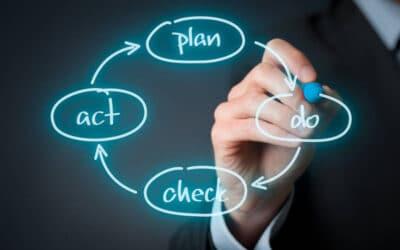 La Gestione dei Sistemi di Innovazione Secondo la ISO 56002